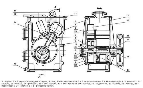 Разрез насоса вакуумного золотникового (плунжерного)