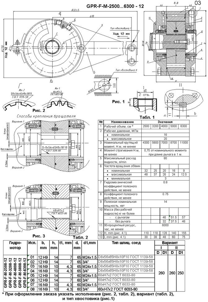 гидродвигатель гпрф-5000